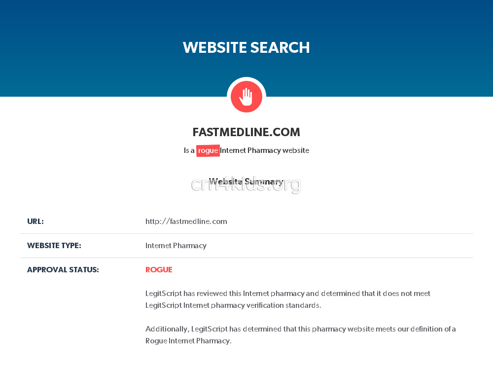 FastMedLine com is Considered A Risky Website According to